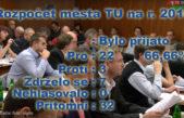 Investice města Trutnov pro rok 2016