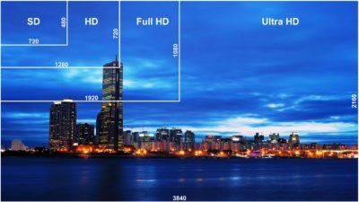 UHD je televize, která má smysl